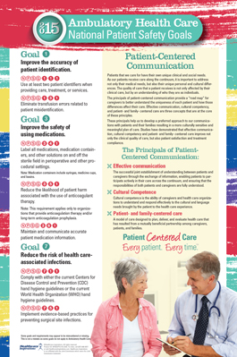 2015 National Patient Safety Goal Poster for Ambulatory Health Care