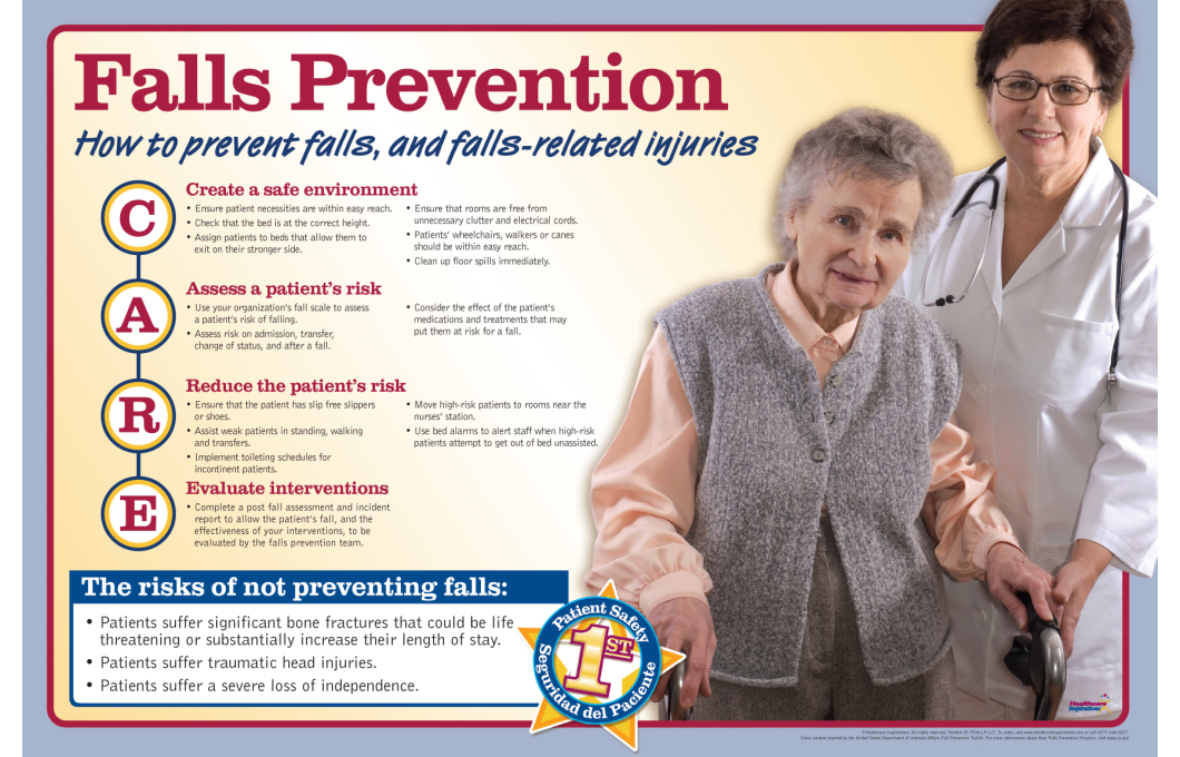 patient fall prevention essay Evidence-based falls prevention in critical access hospitals falls prevention within the context of patient for prevention of patient falls included.