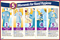 Surgery Center: 5 Moments for Hand Hygiene Counter Mat/MousePad