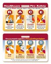RACE/PASS Fire Safety Badgie™ Card