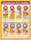 RACE/PASS Fire Safety Sign