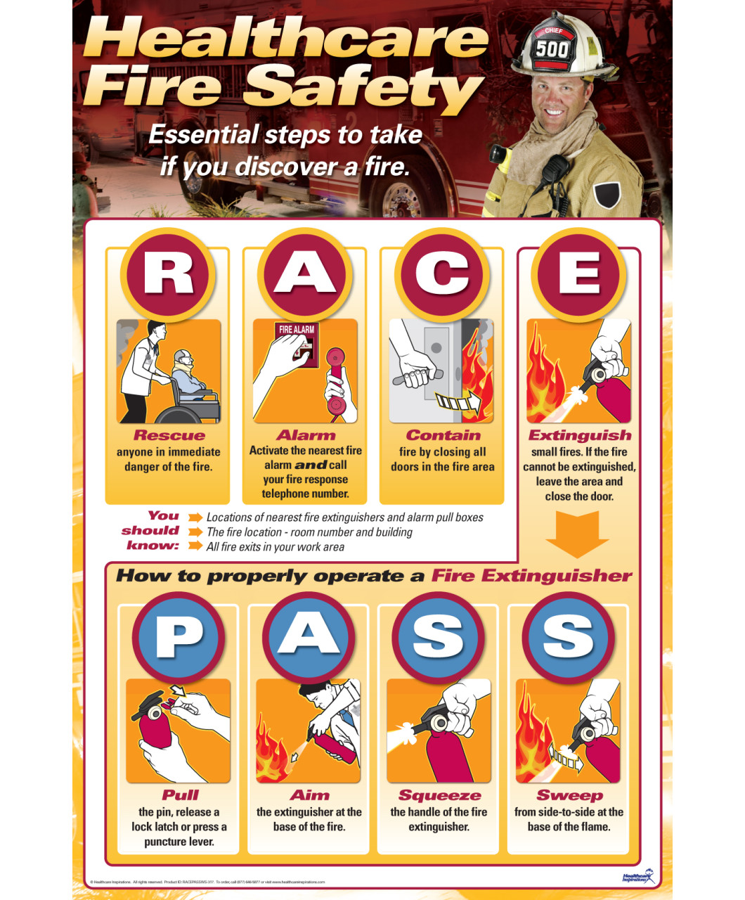 85 Kitchen Fire Safety Poster Ideas Safety Poster Kitchen Ideas Fire